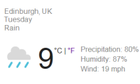 Edinburgh Forecast