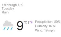 Edinburgh Forecast