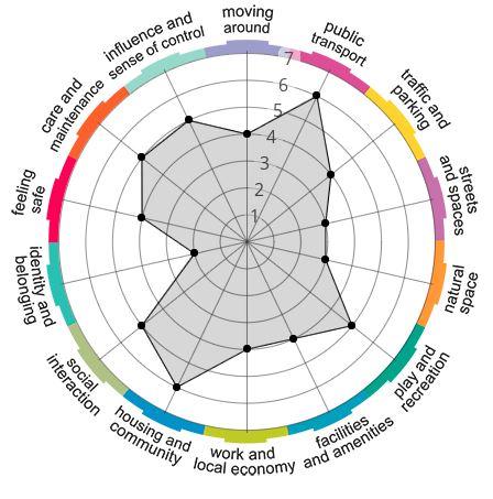generic-place-wheel