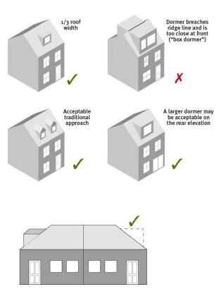 Dormer Extensions